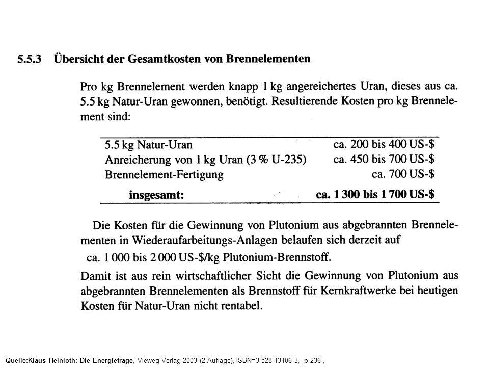 Quelle:Klaus Heinloth: Die Energiefrage, Vieweg Verlag 2003 (2