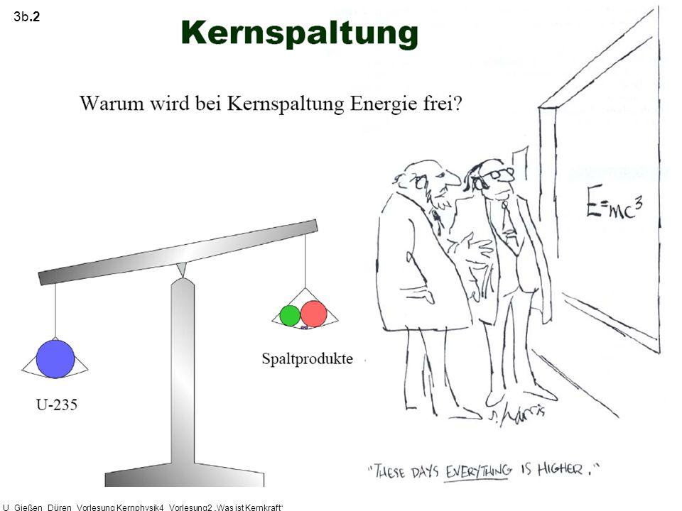 "3b.2 U_Gießen_Düren_Vorlesung Kernphysik4_Vorlesung2 ""Was ist Kernkraft"