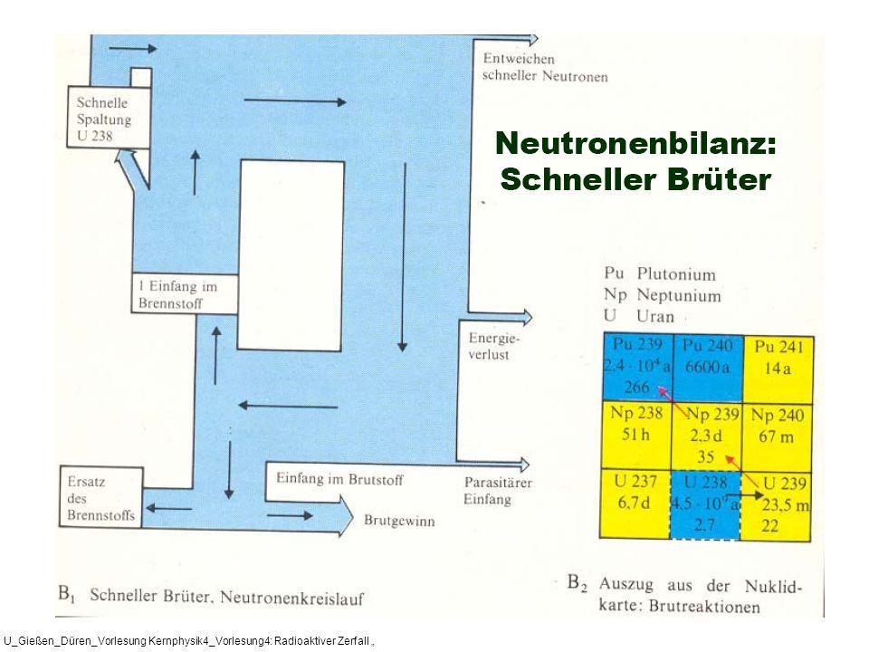 """U_Gießen_Düren_Vorlesung Kernphysik4_Vorlesung4: Radioaktiver Zerfall """""""