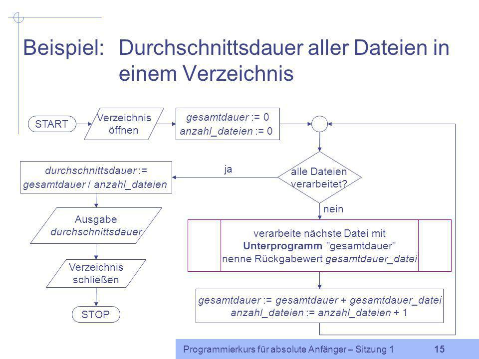 Beispiel: Durchschnittsdauer aller Dateien in einem Verzeichnis