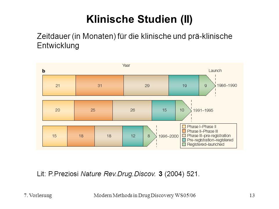 Klinische Studien (II)
