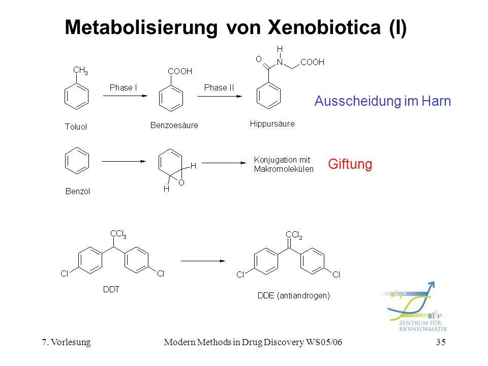 Metabolisierung von Xenobiotica (I)