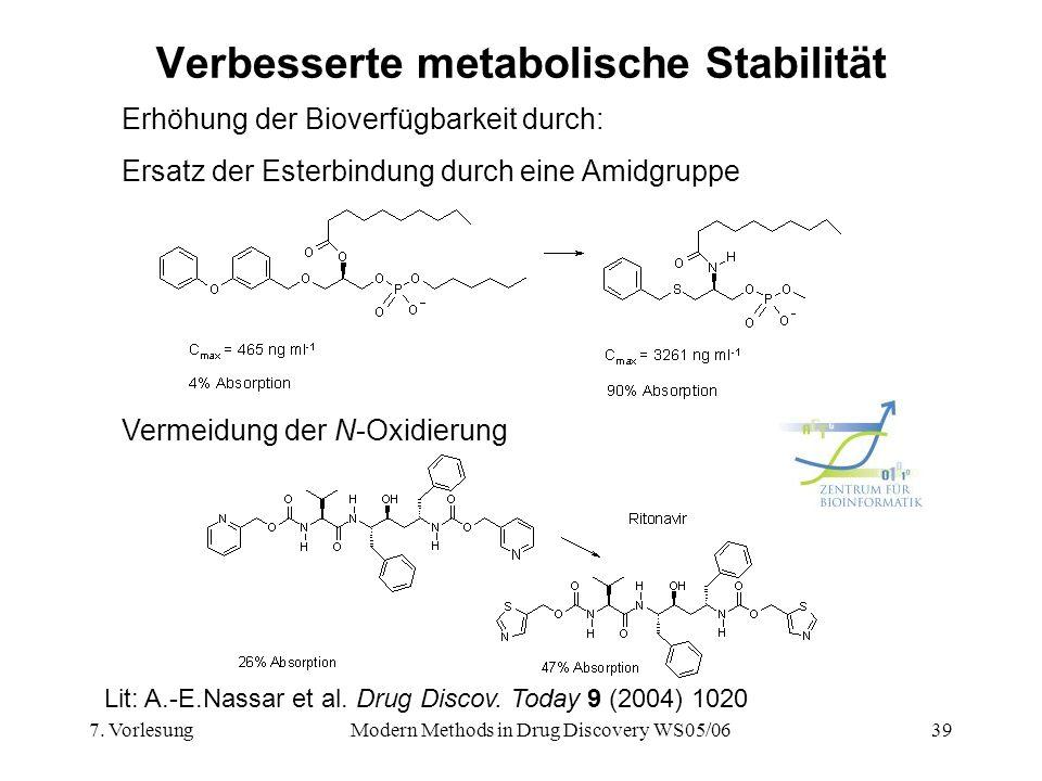 Verbesserte metabolische Stabilität