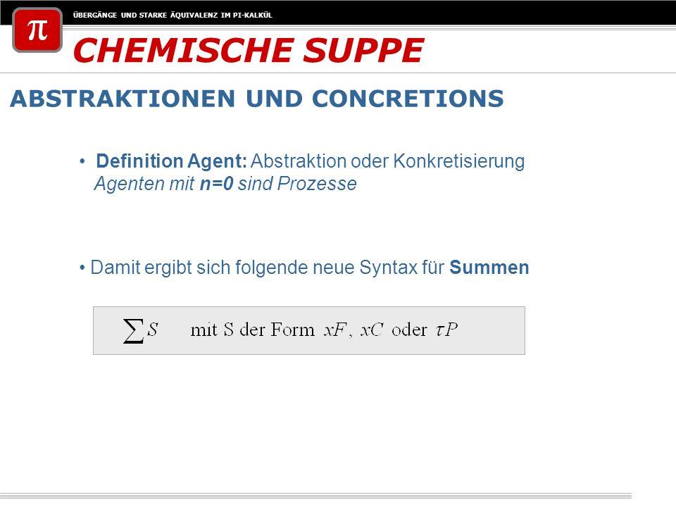 CHEMISCHE SUPPE ABSTRAKTIONEN UND CONCRETIONS