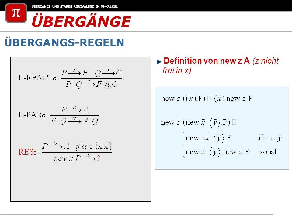 ÜBERGÄNGE ÜBERGANGS-REGELN Definition von new z A (z nicht frei in x)