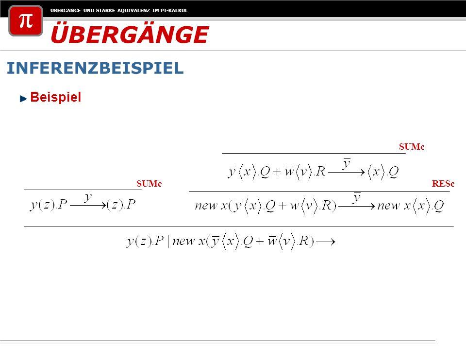 ÜBERGÄNGE INFERENZBEISPIEL Beispiel SUMc SUMc RESc
