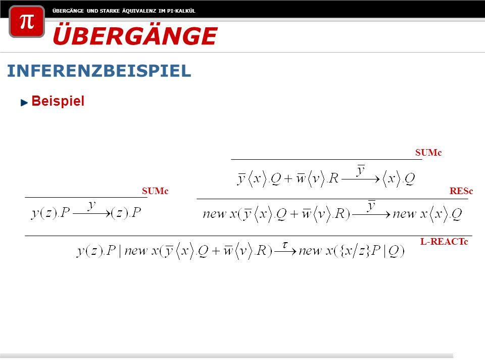 ÜBERGÄNGE INFERENZBEISPIEL Beispiel SUMc SUMc RESc L-REACTc