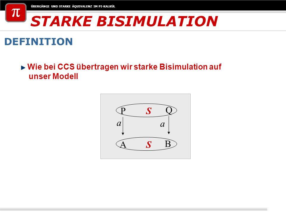 STARKE BISIMULATION DEFINITION P S Q a a A S B