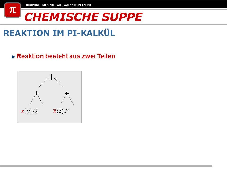 CHEMISCHE SUPPE REAKTION IM PI-KALKÜL Reaktion besteht aus zwei Teilen