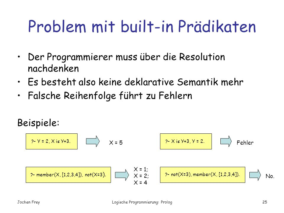 Problem mit built-in Prädikaten