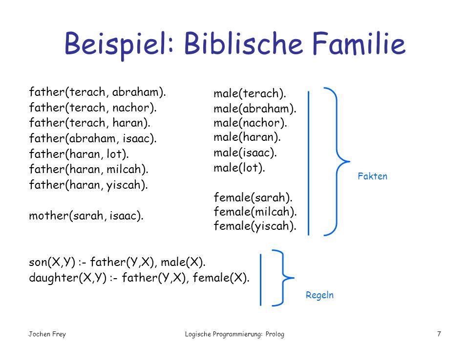 Beispiel: Biblische Familie