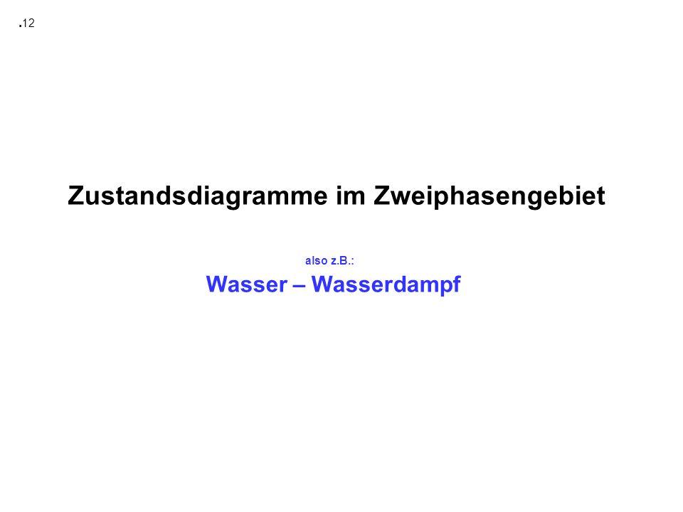 Zustandsdiagramme im Zweiphasengebiet also z.B.: Wasser – Wasserdampf