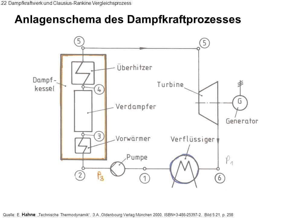 Anlagenschema des Dampfkraftprozesses