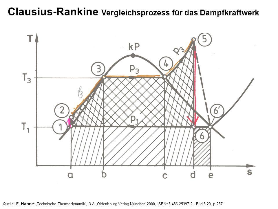 Clausius-Rankine Vergleichsprozess für das Dampfkraftwerk