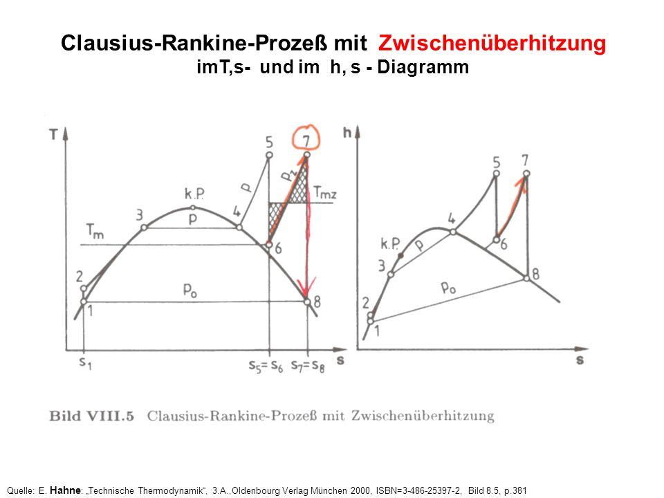 Clausius-Rankine-Prozeß mit Zwischenüberhitzung imT,s- und im h, s - Diagramm