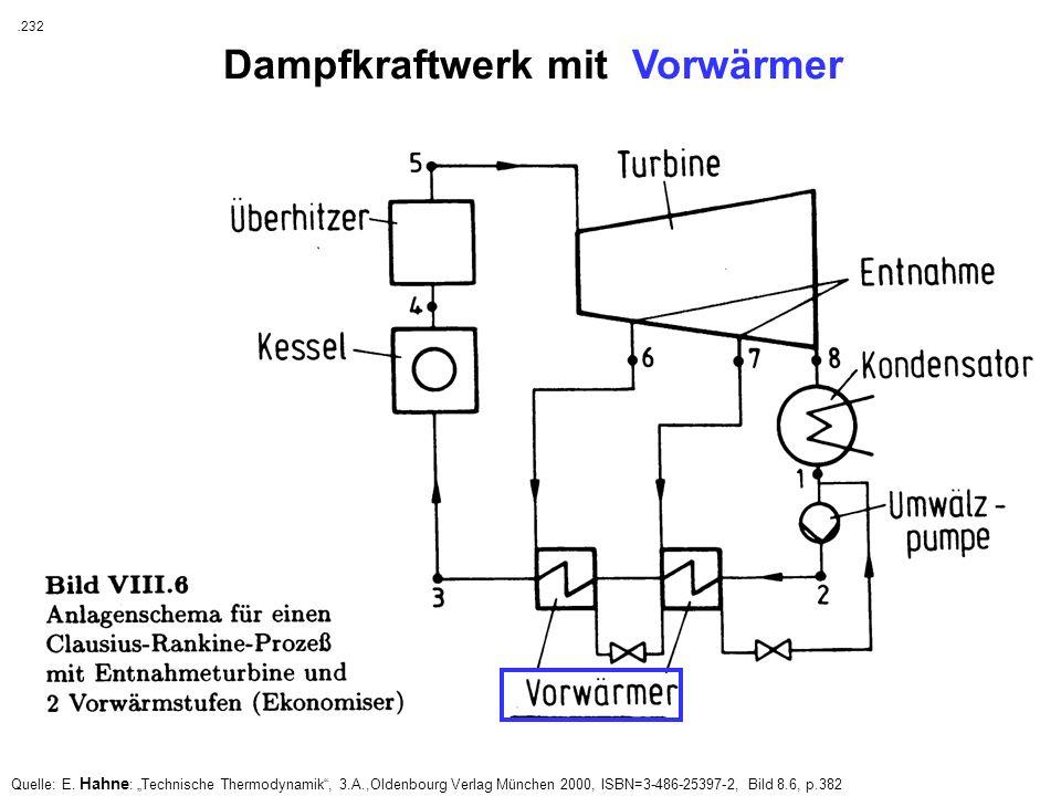 Dampfkraftwerk mit Vorwärmer