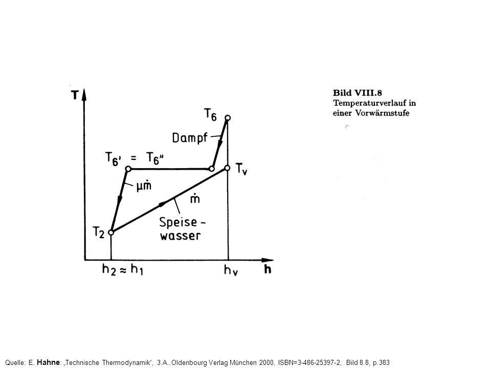 "Quelle: E. Hahne: ""Technische Thermodynamik , 3. A"