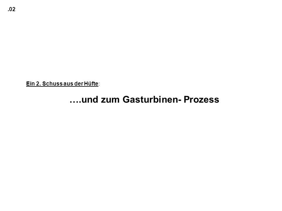 ….und zum Gasturbinen- Prozess