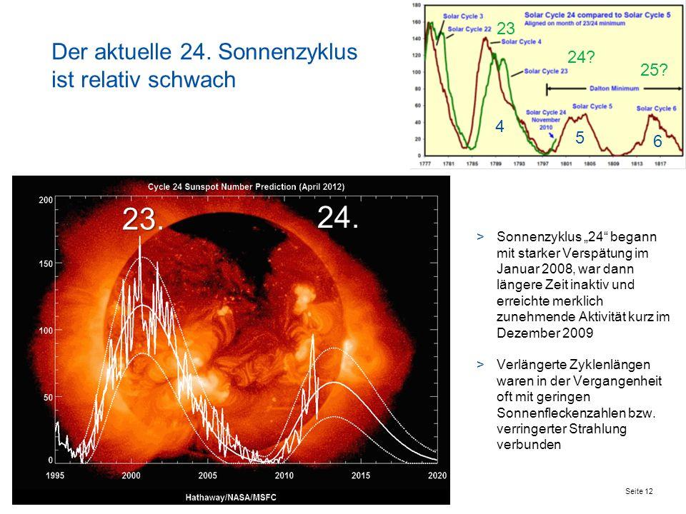 Der aktuelle 24. Sonnenzyklus ist relativ schwach
