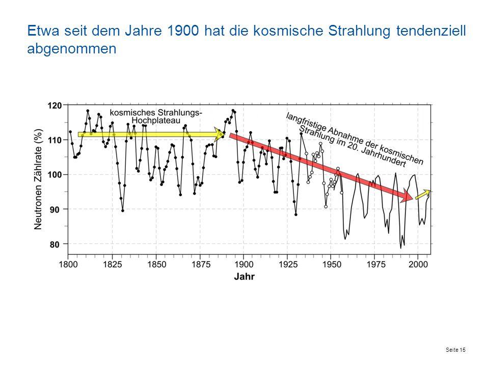 Etwa seit dem Jahre 1900 hat die kosmische Strahlung tendenziell abgenommen