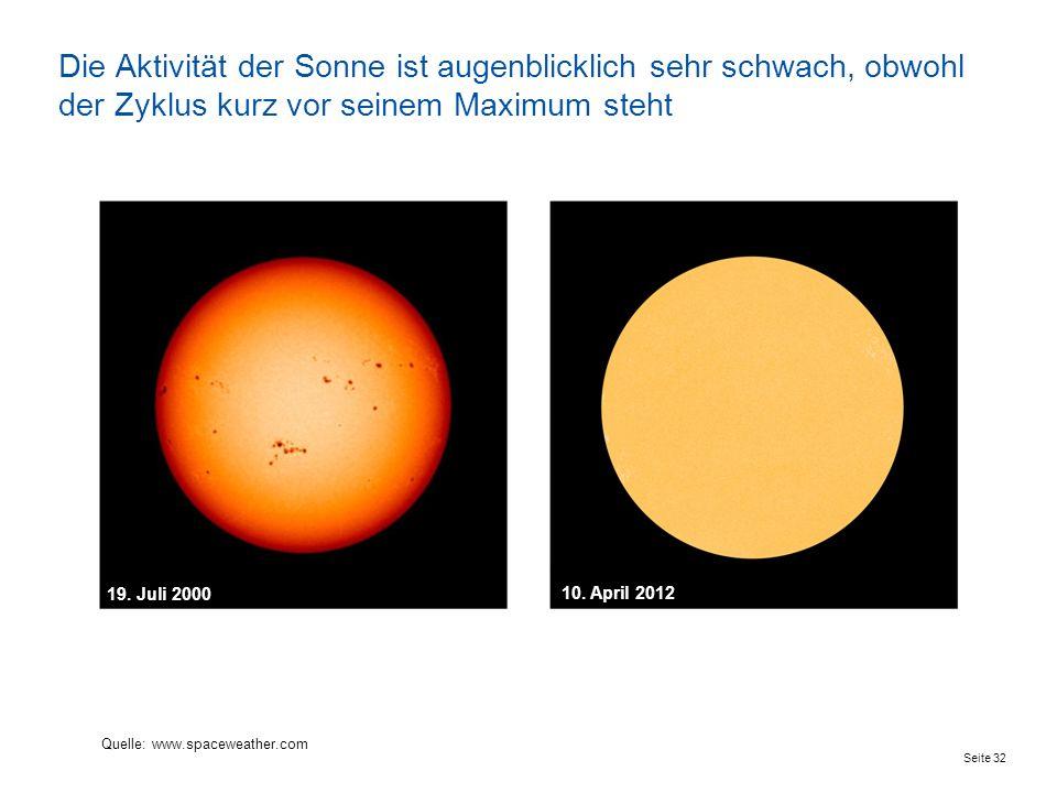 Die Aktivität der Sonne ist augenblicklich sehr schwach, obwohl der Zyklus kurz vor seinem Maximum steht