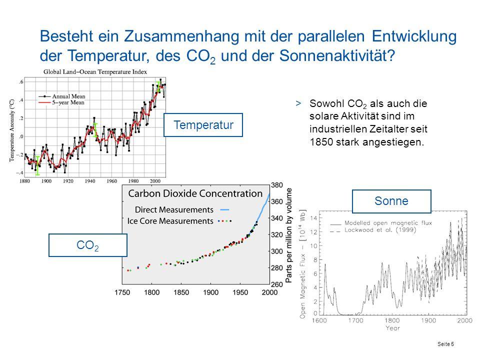 Besteht ein Zusammenhang mit der parallelen Entwicklung der Temperatur, des CO2 und der Sonnenaktivität