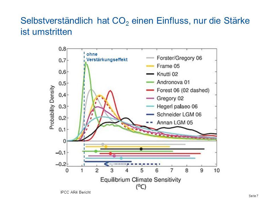 Selbstverständlich hat CO2 einen Einfluss, nur die Stärke ist umstritten