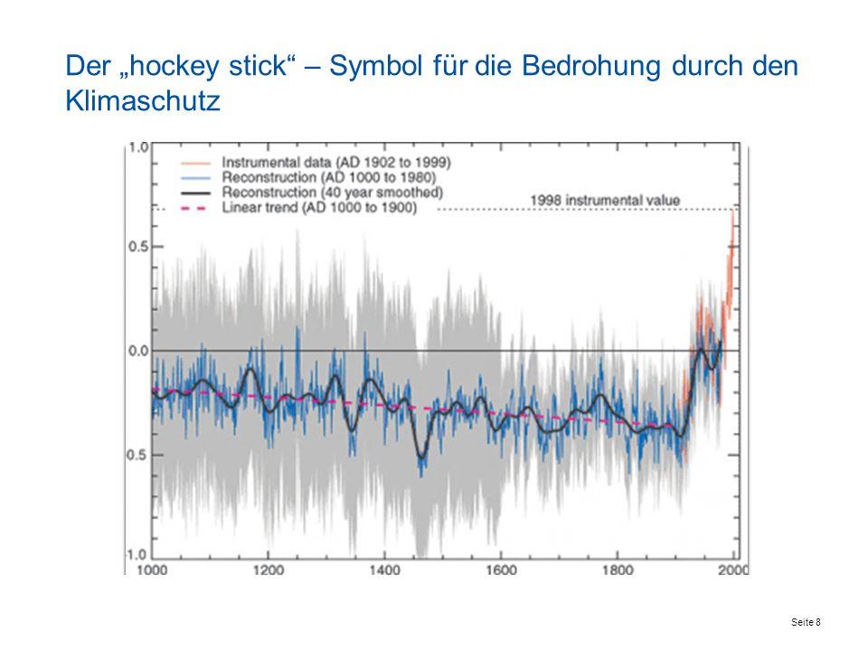 """Der """"hockey stick – Symbol für die Bedrohung durch den Klimaschutz"""