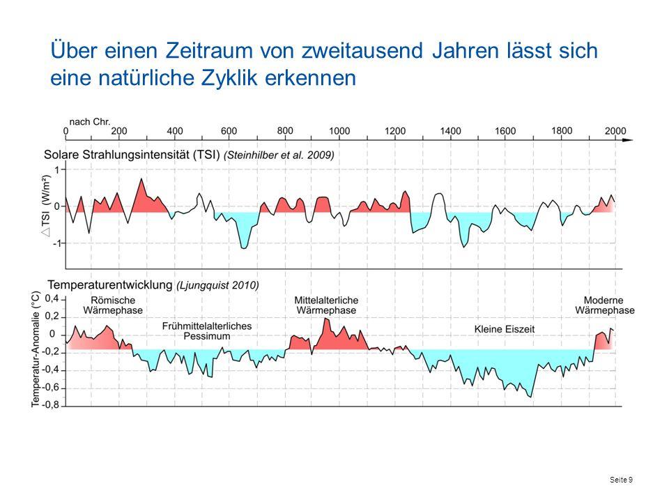 Über einen Zeitraum von zweitausend Jahren lässt sich eine natürliche Zyklik erkennen