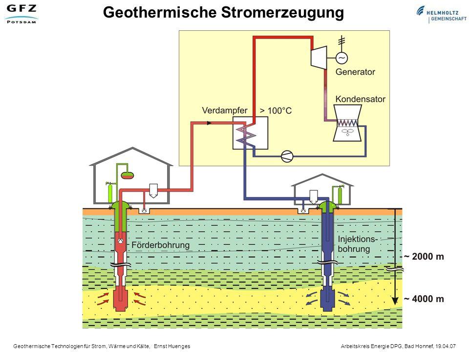 Geothermische Stromerzeugung