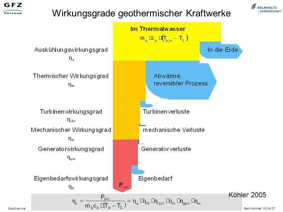 Wirkungsgrade geothermischer Kraftwerke