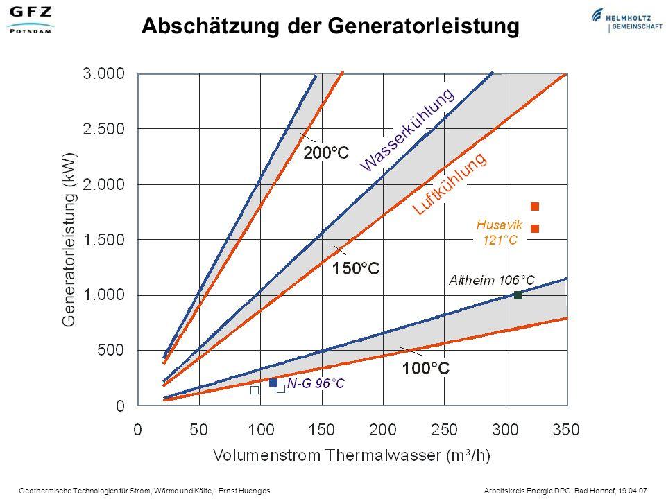 Abschätzung der Generatorleistung
