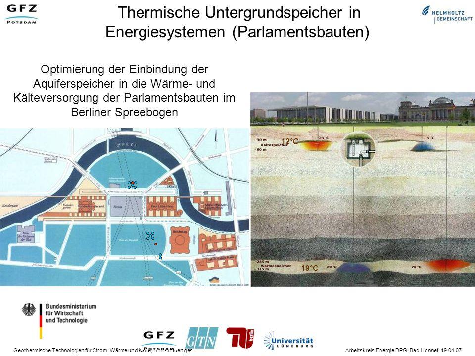Thermische Untergrundspeicher in Energiesystemen (Parlamentsbauten)