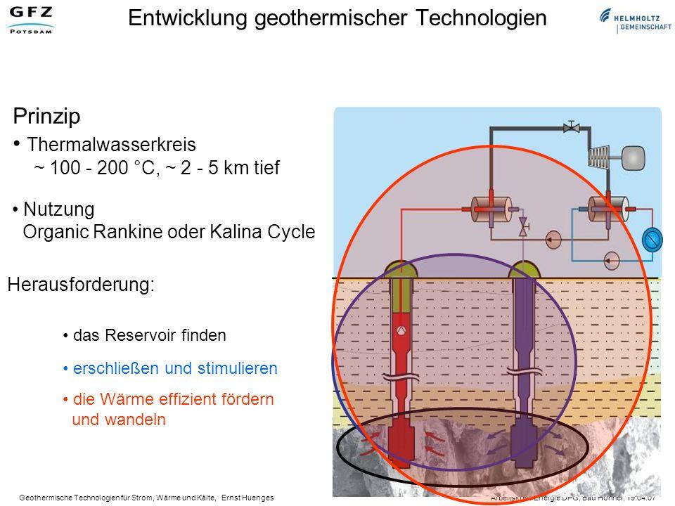 Entwicklung geothermischer Technologien