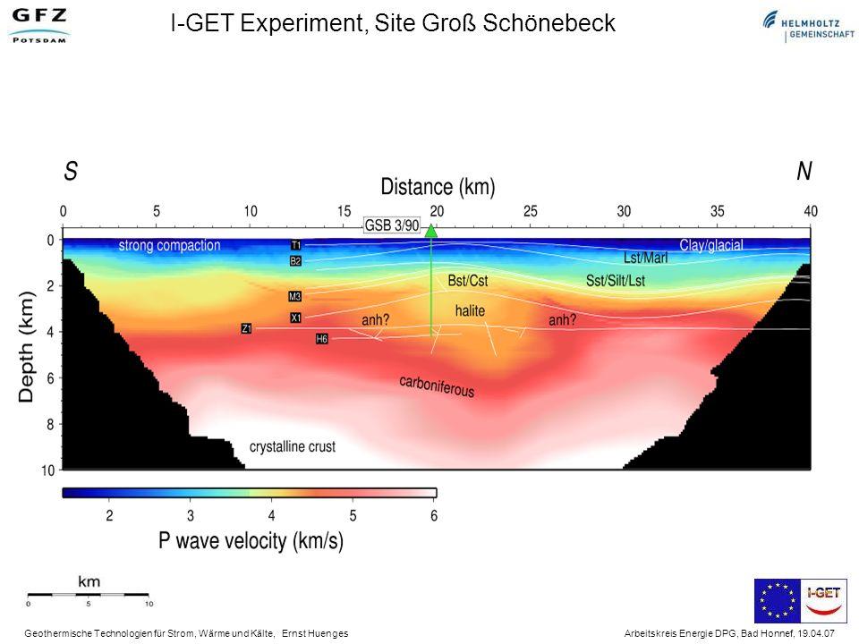 I-GET Experiment, Site Groß Schönebeck