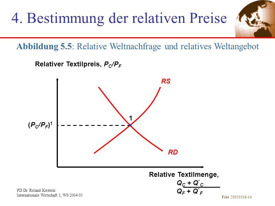 4. Bestimmung der relativen Preise