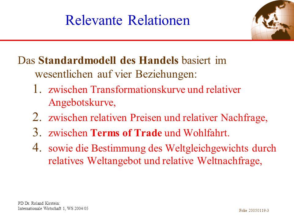 Relevante Relationen Das Standardmodell des Handels basiert im wesentlichen auf vier Beziehungen:
