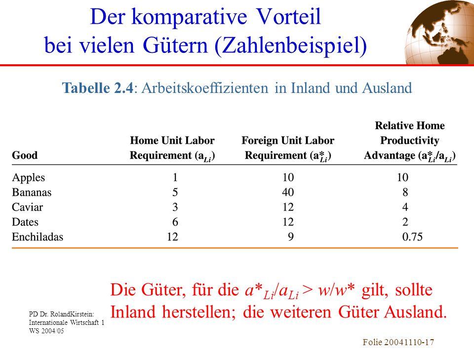 Der komparative Vorteil bei vielen Gütern (Zahlenbeispiel)