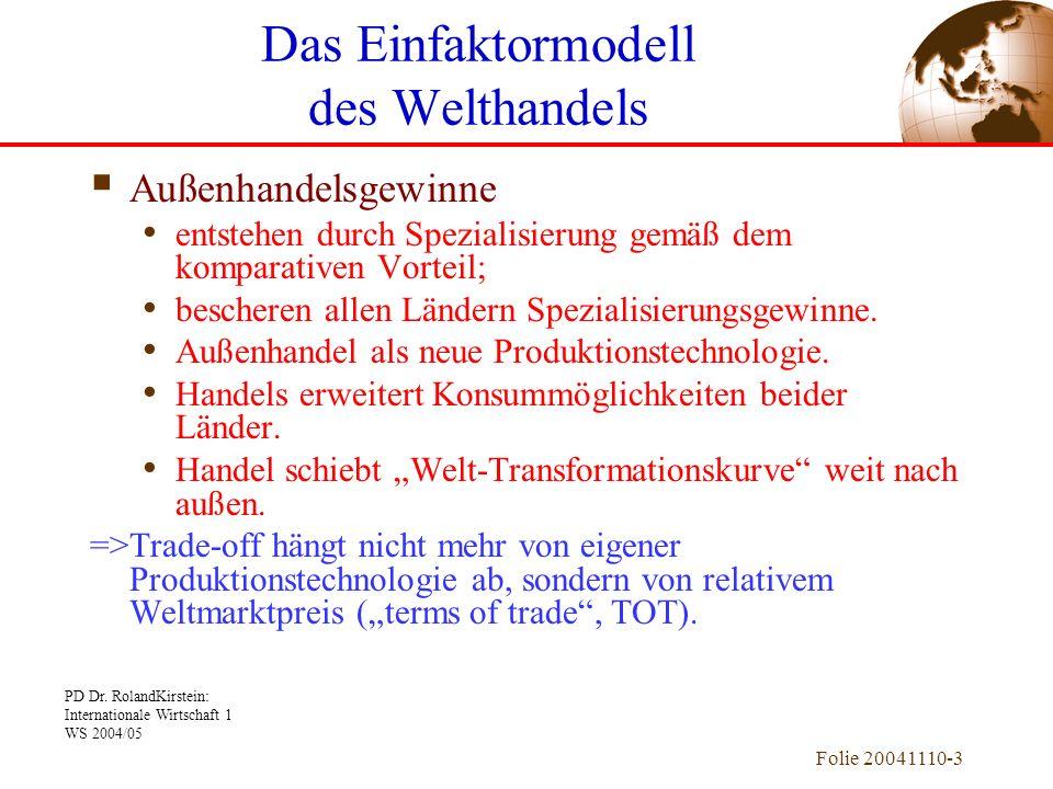 Das Einfaktormodell des Welthandels