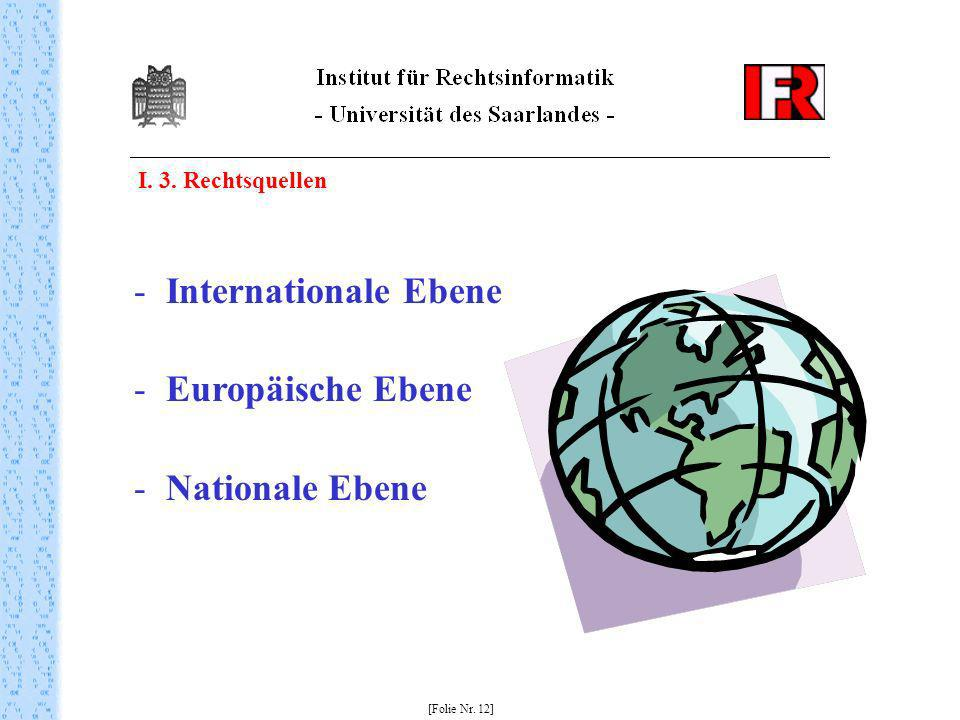 Internationale Ebene Europäische Ebene Nationale Ebene
