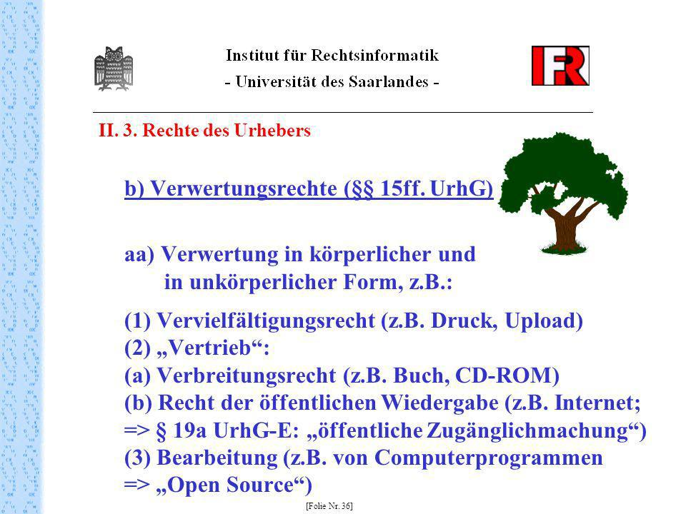 II. 3. Rechte des Urhebers b) Verwertungsrechte (§§ 15ff. UrhG)