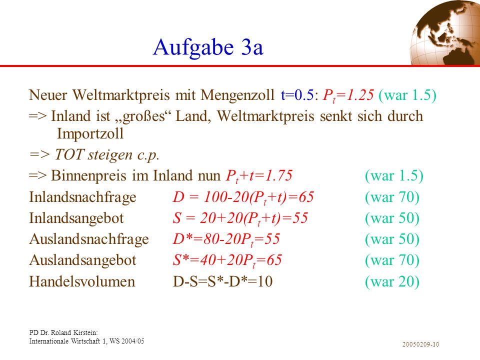 """Aufgabe 3a Neuer Weltmarktpreis mit Mengenzoll t=0.5: Pt=1.25 (war 1.5) => Inland ist """"großes Land, Weltmarktpreis senkt sich durch Importzoll."""