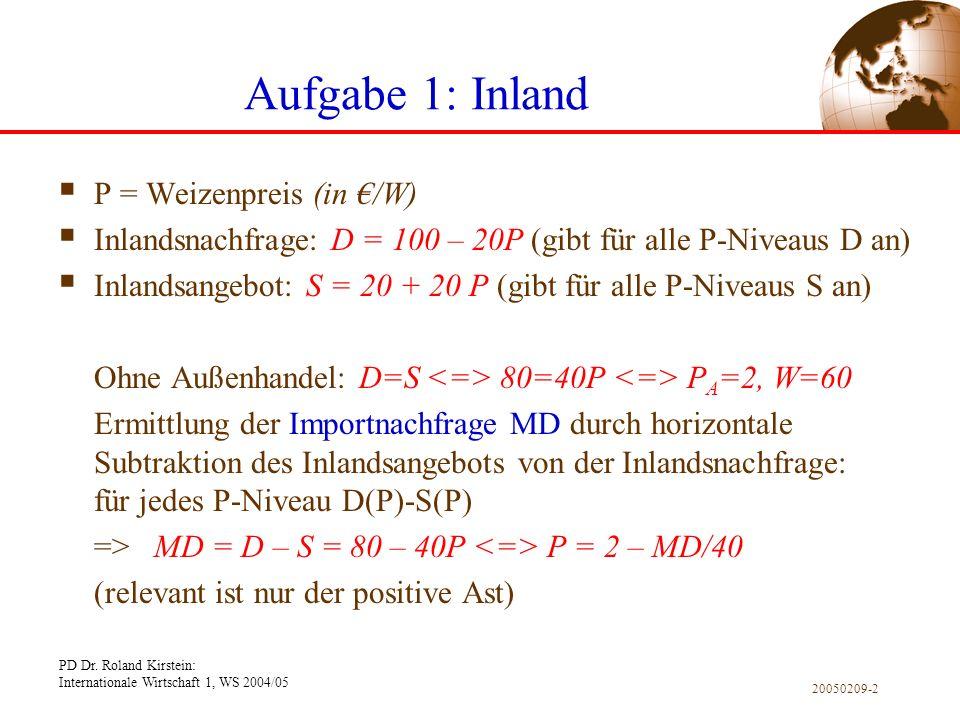 Aufgabe 1: Inland P = Weizenpreis (in €/W)