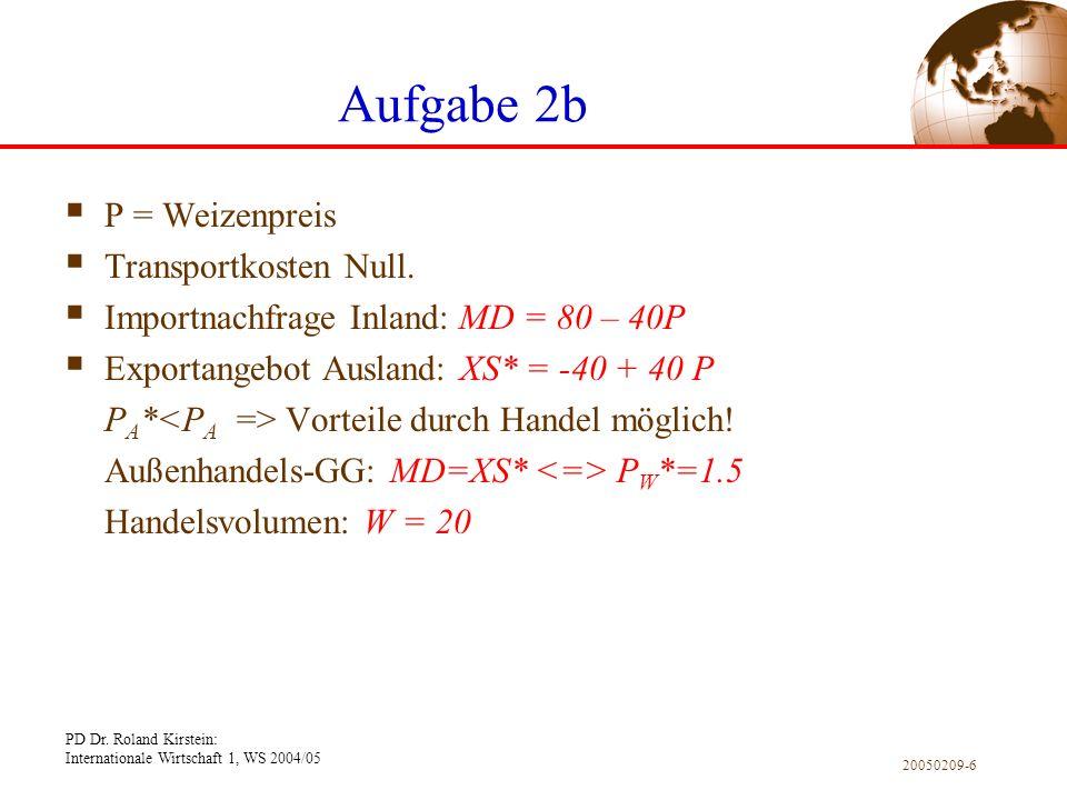 Aufgabe 2b P = Weizenpreis Transportkosten Null.