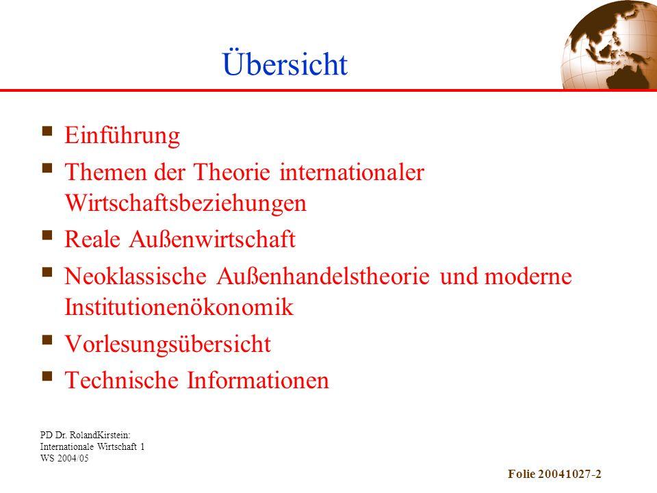 Übersicht Einführung. Themen der Theorie internationaler Wirtschaftsbeziehungen. Reale Außenwirtschaft.