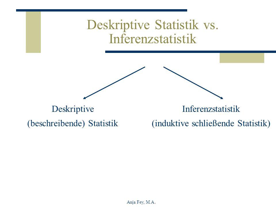 Deskriptive Statistik vs. Inferenzstatistik
