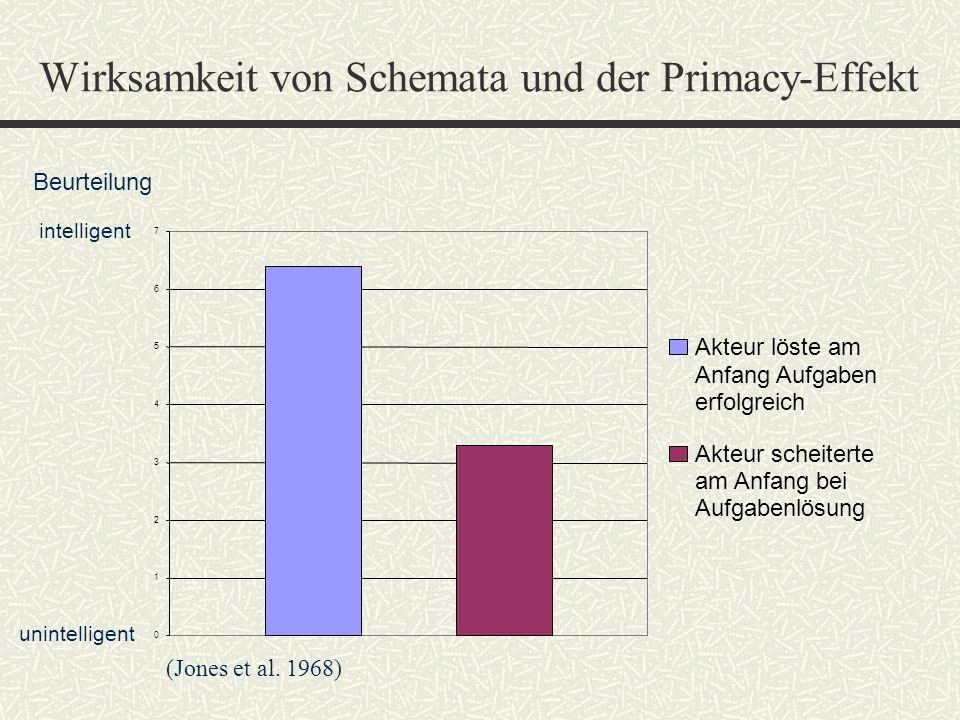 Wirksamkeit von Schemata und der Primacy-Effekt