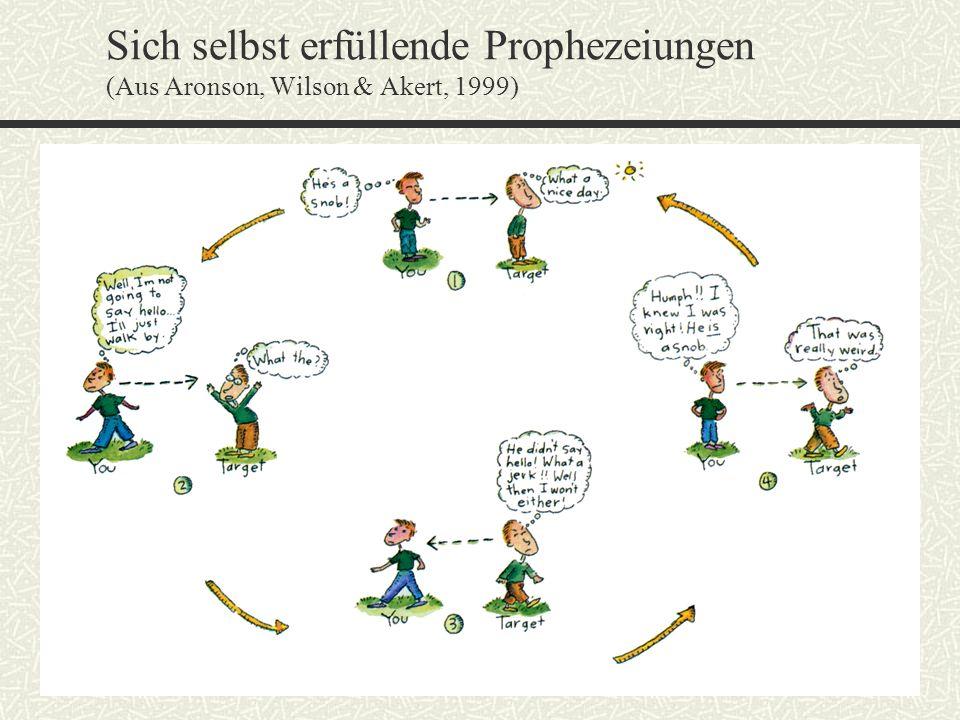Sich selbst erfüllende Prophezeiungen (Aus Aronson, Wilson & Akert, 1999)