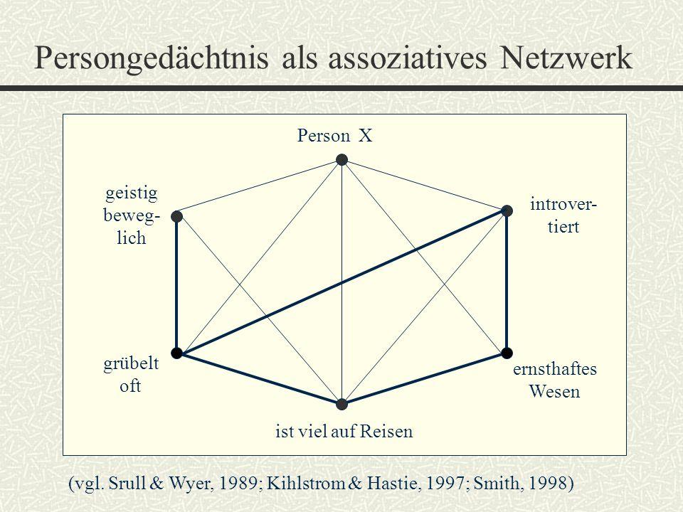 Persongedächtnis als assoziatives Netzwerk