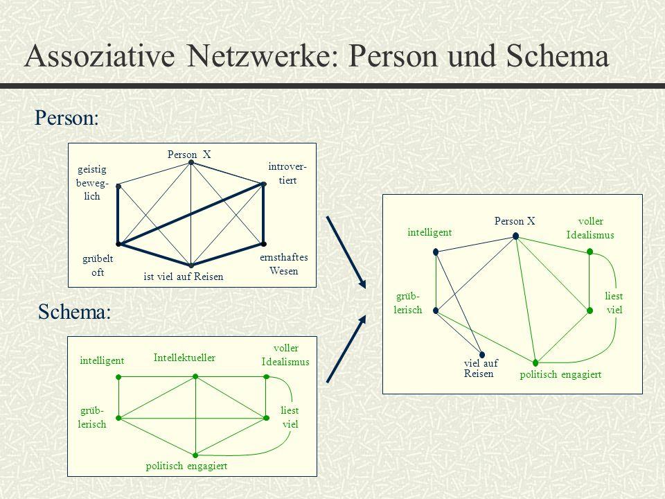 Assoziative Netzwerke: Person und Schema